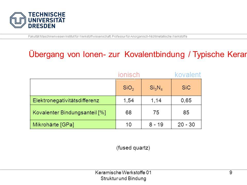 Keramische Werkstoffe 01 Struktur und Bindung 40 Fakultät Maschinenwesen Institut für Werkstoffwissenschaft, Professur für Anorganisch-Nichtmetallische Werkstoffe hohe Temperatur notwendig.