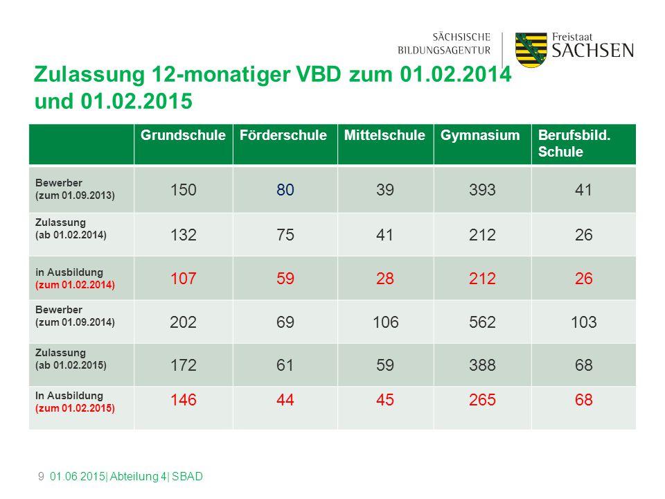 GrundschuleFörderschuleMittelschuleGymnasiumBerufsbild.