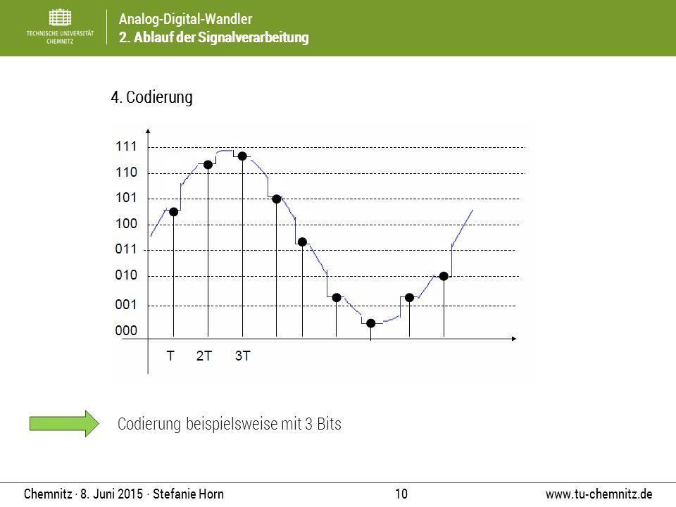Analog-Digital-Wandler 2. Ablauf der Signalverarbeitung www.tu-chemnitz.de 10 Chemnitz ∙ 8. Juni 2015 ∙ Stefanie Horn 4. Codierung Codierung beispiels