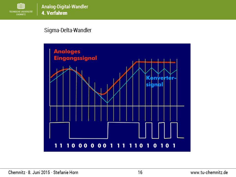 Analog-Digital-Wandler 4. Verfahren www.tu-chemnitz.de 16 Chemnitz ∙ 8. Juni 2015 ∙ Stefanie Horn Sigma-Delta-Wandler