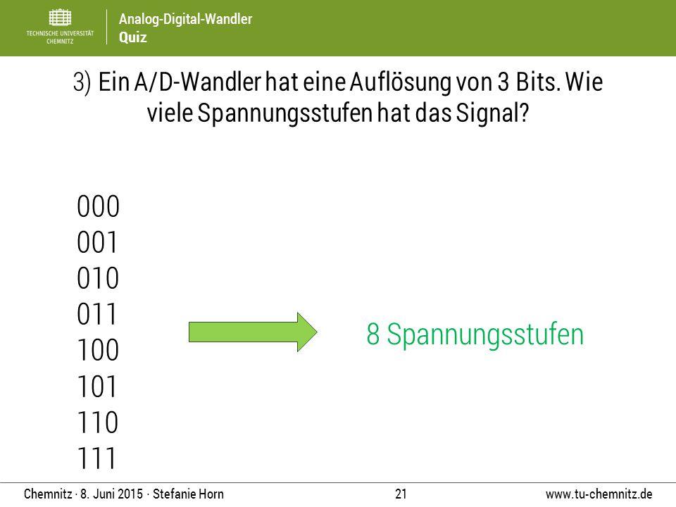 Analog-Digital-Wandler Quiz www.tu-chemnitz.de 21 Chemnitz ∙ 8. Juni 2015 ∙ Stefanie Horn 3) Ein A/D-Wandler hat eine Auflösung von 3 Bits. Wie viele