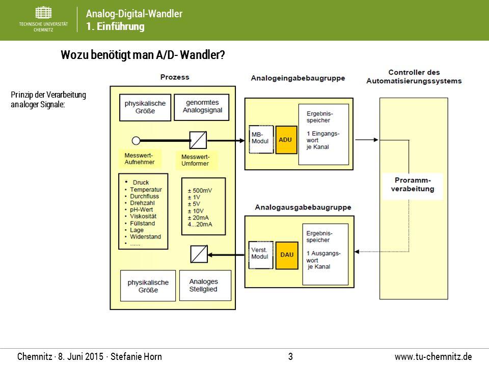 Analog-Digital-Wandler 1. Einführung www.tu-chemnitz.de 3 Chemnitz ∙ 8. Juni 2015 ∙ Stefanie Horn Prinzip der Verarbeitung analoger Signale: Wozu benö
