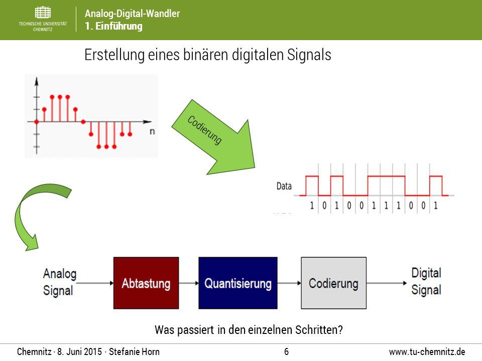 Analog-Digital-Wandler 1. Einführung www.tu-chemnitz.de 6 Chemnitz ∙ 8. Juni 2015 ∙ Stefanie Horn Erstellung eines binären digitalen Signals Codierung