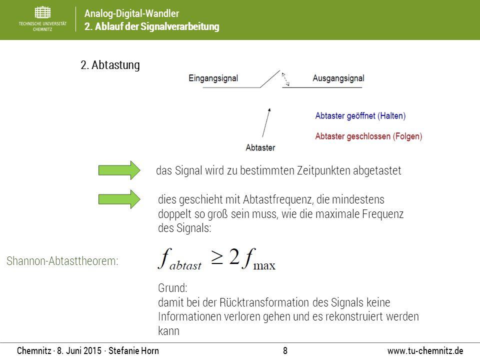 Analog-Digital-Wandler 2. Ablauf der Signalverarbeitung www.tu-chemnitz.de 8 Chemnitz ∙ 8. Juni 2015 ∙ Stefanie Horn 2. Abtastung das Signal wird zu b