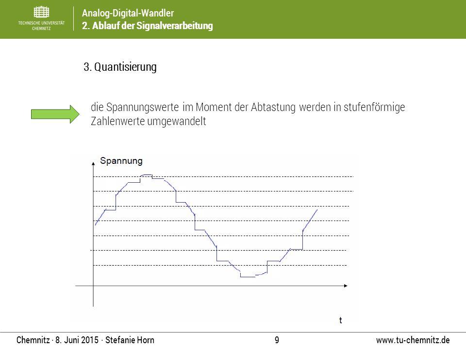 Analog-Digital-Wandler 2. Ablauf der Signalverarbeitung www.tu-chemnitz.de 9 Chemnitz ∙ 8. Juni 2015 ∙ Stefanie Horn 3. Quantisierung die Spannungswer