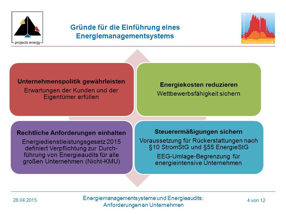 Energiemanagementsysteme und Energieaudits: Anforderungen an Unternehmen 28.04.2015 5 von 12 Gesetzlicher Hintergrund Anforderungen des EDL-Gesetz  2015: Umsetzung der EU Energieeffizienzrichtlinie in nationales Recht  Überarbeitung des deutschen Energiedienstleistungsgesetzes (EDL-G): Der Bundesrat hat am 06.03.2015 zugestimmt: Das EDL-G führt damit in seiner novellierten Fassung die Verpflichtung zur Durchführung von Energieaudits ein.