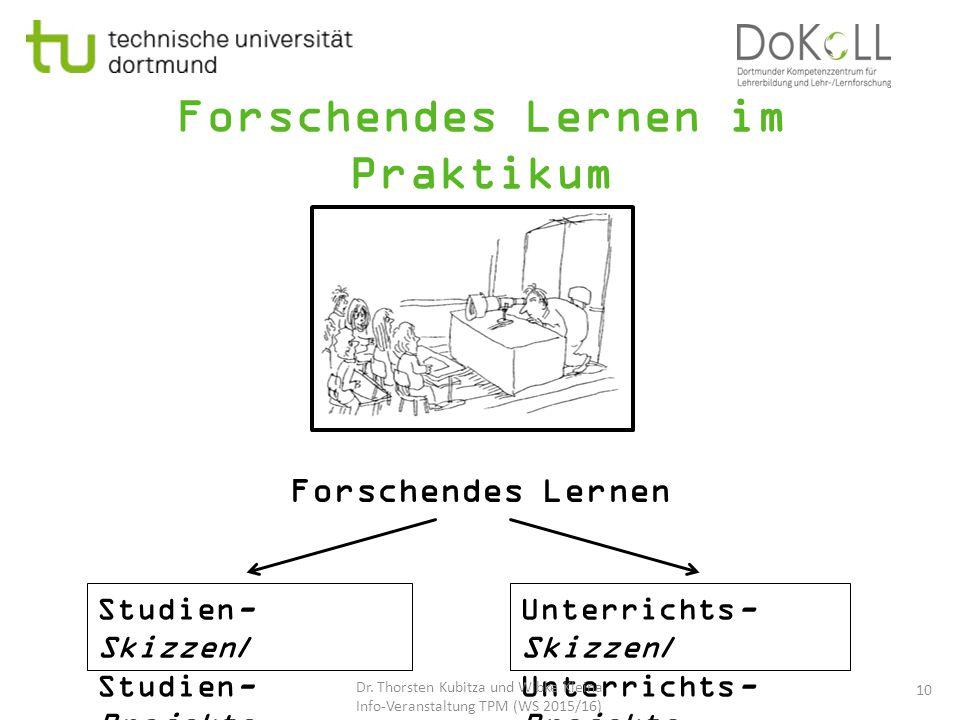 Forschendes Lernen im Praktikum Forschendes Lernen 10 Studien- Skizzen/ Studien- Projekte Unterrichts- Skizzen/ Unterrichts- Projekte Dr. Thorsten Kub