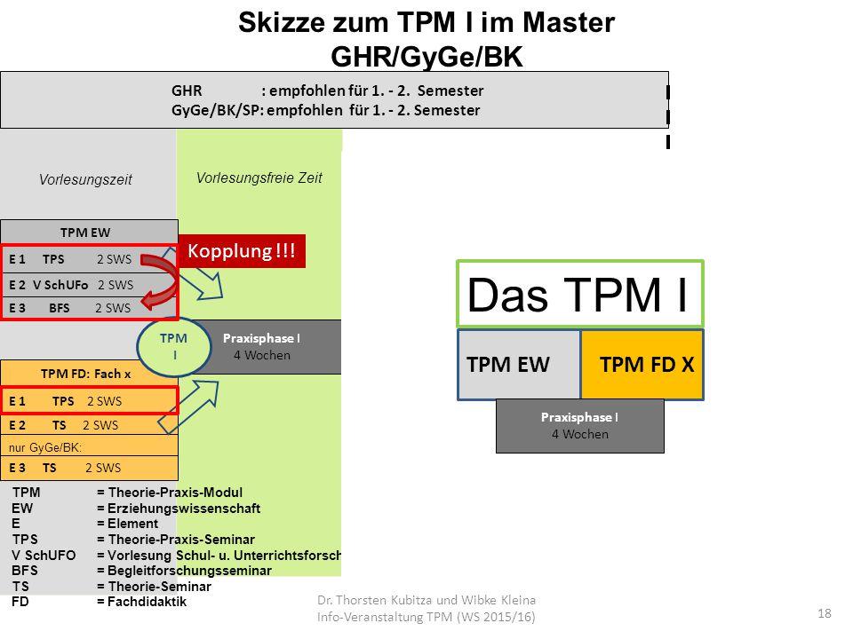 Skizze zum TPM I im Master GHR/GyGe/BK Skizze Nr. 1 GHR : empfohlen für 1. - 2. Semester GyGe/BK/SP: empfohlen für 1. - 2. Semester Vorlesungsfreie Ze