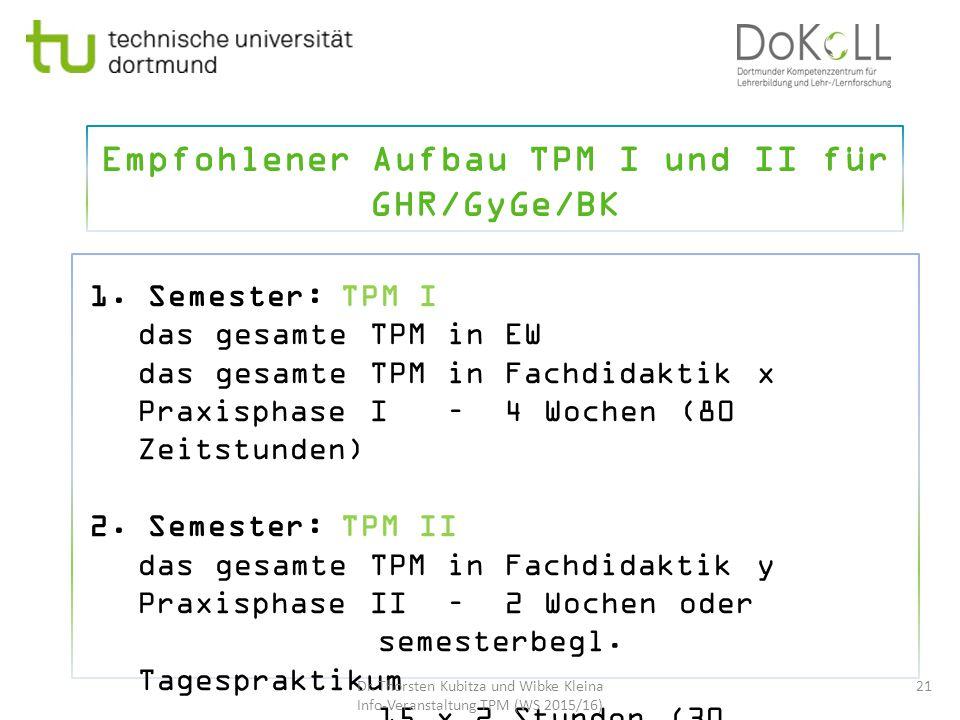 Empfohlener Aufbau TPM I und II für GHR/GyGe/BK 1. Semester: TPM I das gesamte TPM in EW das gesamte TPM in Fachdidaktik x Praxisphase I – 4 Wochen (8