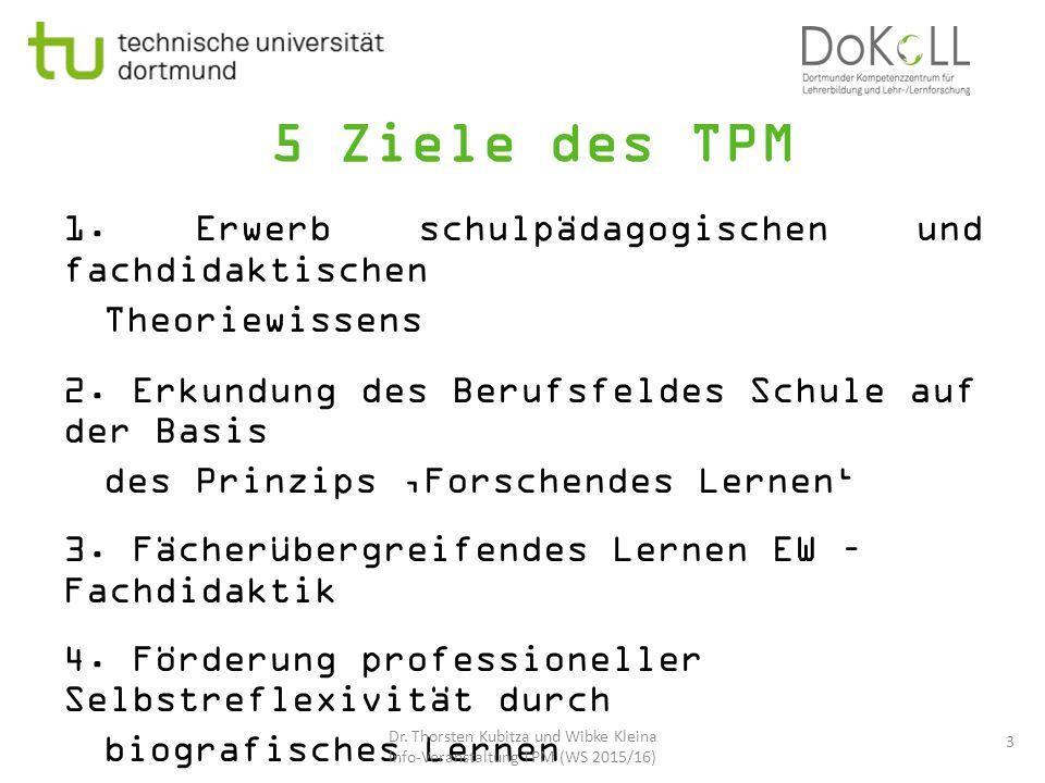 5 Ziele des TPM 1. Erwerb schulpädagogischen und fachdidaktischen Theoriewissens 2. Erkundung des Berufsfeldes Schule auf der Basis des Prinzips 'Fors