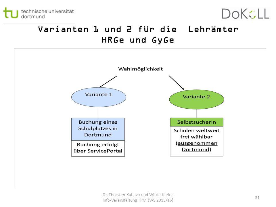 Varianten 1 und 2 für die Lehrämter HRGe und GyGe Dr. Thorsten Kubitza und Wibke Kleina Info-Veranstaltung TPM (WS 2015/16) 31