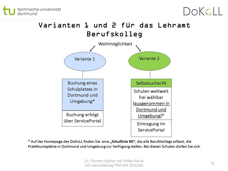 Varianten 1 und 2 für das Lehramt Berufskolleg Dr. Thorsten Kubitza und Wibke Kleina Info-Veranstaltung TPM (WS 2015/16) 32
