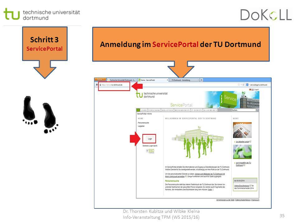 Schritt 3 ServicePortal Anmeldung im ServicePortal der TU Dortmund 35 Dr. Thorsten Kubitza und Wibke Kleina Info-Veranstaltung TPM (WS 2015/16)