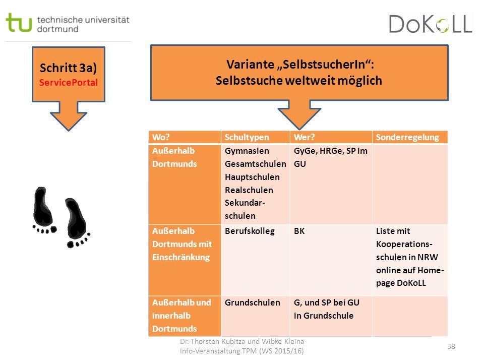 """Schritt 3a) ServicePortal Variante """"SelbstsucherIn"""": Selbstsuche weltweit möglich Wo?SchultypenWer?Sonderregelung Außerhalb Dortmunds Gymnasien Gesamt"""