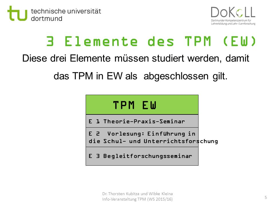 3 Elemente des TPM (EW) Diese drei Elemente müssen studiert werden, damit das TPM in EW als abgeschlossen gilt. E 3 Begleitforschungsseminar E 2 Vorle