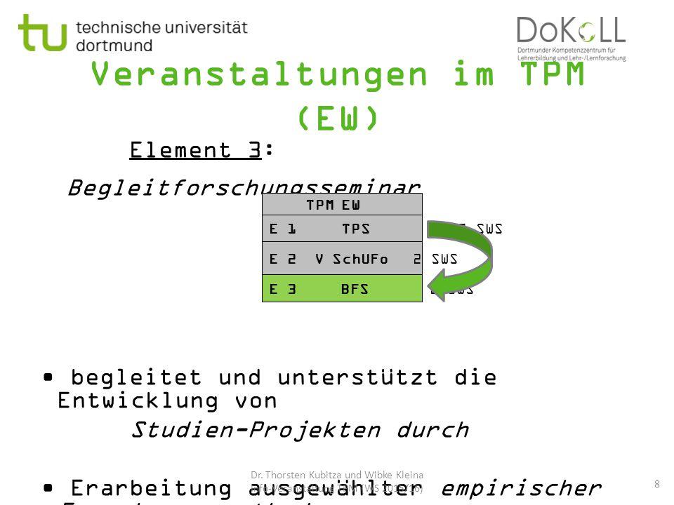 Veranstaltungen im TPM (EW) Element 3: Begleitforschungsseminar begleitet und unterstützt die Entwicklung von Studien-Projekten durch Erarbeitung ausg