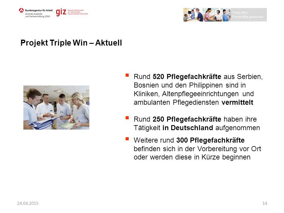 Projekt Triple Win – Aktuell  Rund 520 Pflegefachkräfte aus Serbien, Bosnien und den Philippinen sind in Kliniken, Altenpflegeeinrichtungen und ambul