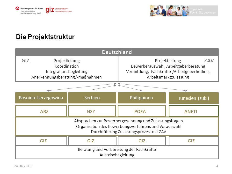 Deutschland Projektleitung Bewerberauswahl, Arbeitgeberberatung Vermittlung, Fachkräfte-/Arbeitgeberhotline, Arbeitsmarktzulassung Projektleitung Koor