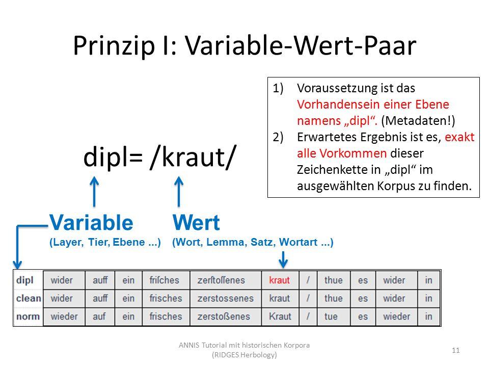 """dipl= /kraut/ Variable (Layer, Tier, Ebene...) Wert (Wort, Lemma, Satz, Wortart...) 1)Voraussetzung ist das Vorhandensein einer Ebene namens """"dipl"""". ("""