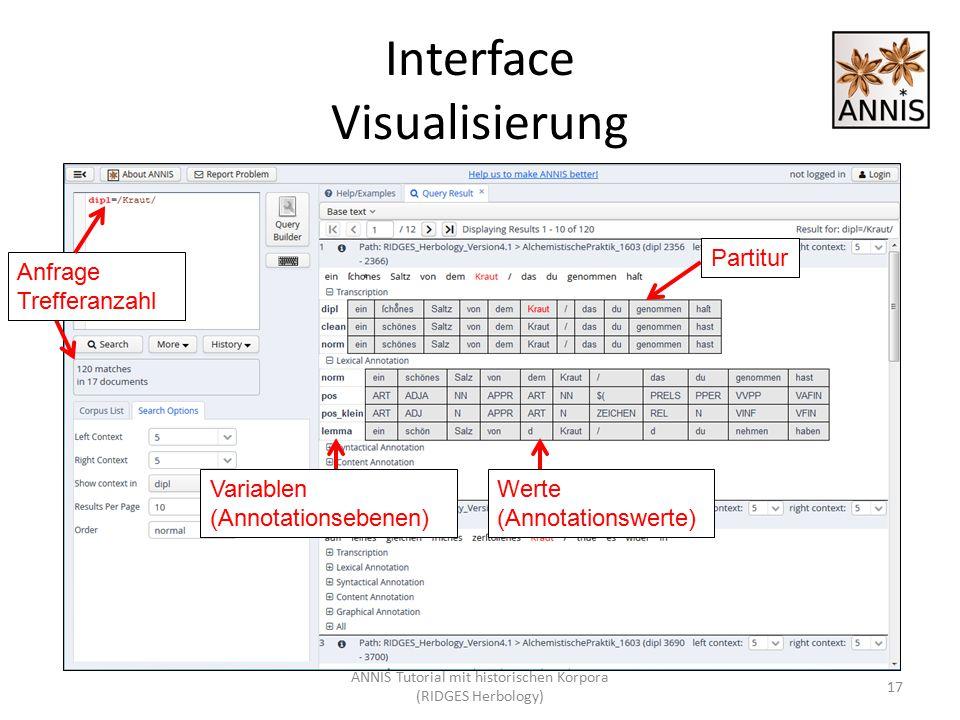 Interface Visualisierung Partitur 17 Anfrage Trefferanzahl Werte (Annotationswerte) Variablen (Annotationsebenen) ANNIS Tutorial mit historischen Korp
