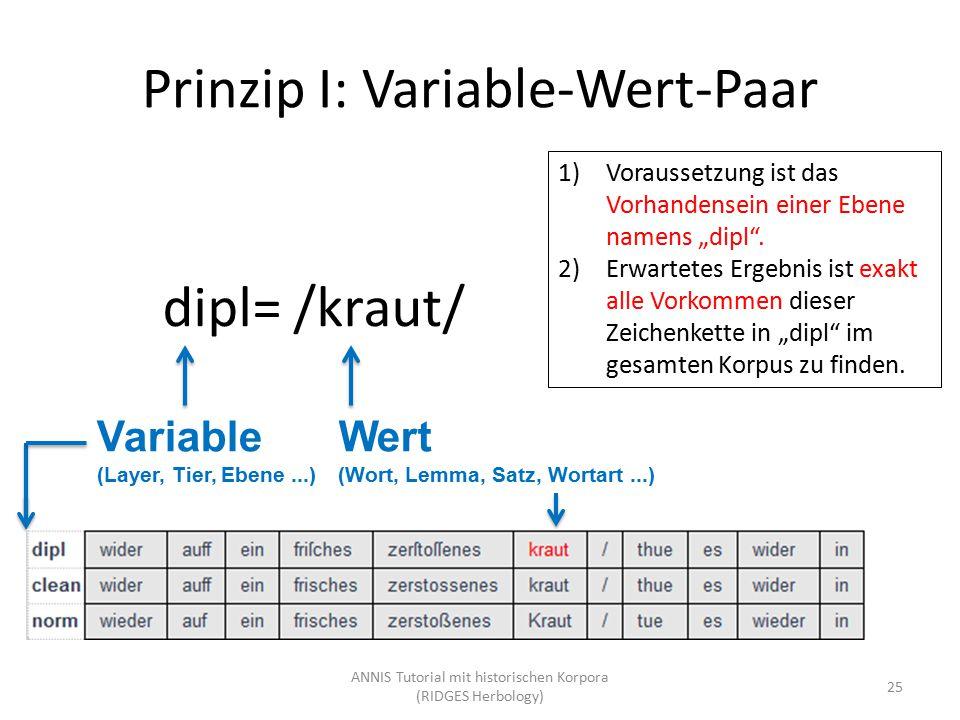 """dipl= /kraut/ Variable (Layer, Tier, Ebene...) Wert (Wort, Lemma, Satz, Wortart...) 1)Voraussetzung ist das Vorhandensein einer Ebene namens """"dipl"""". 2"""