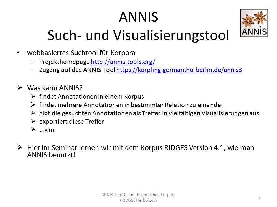 ANNIS Such- und Visualisierungstool webbasiertes Suchtool für Korpora – Projekthomepage http://annis-tools.org/http://annis-tools.org/ – Zugang auf da