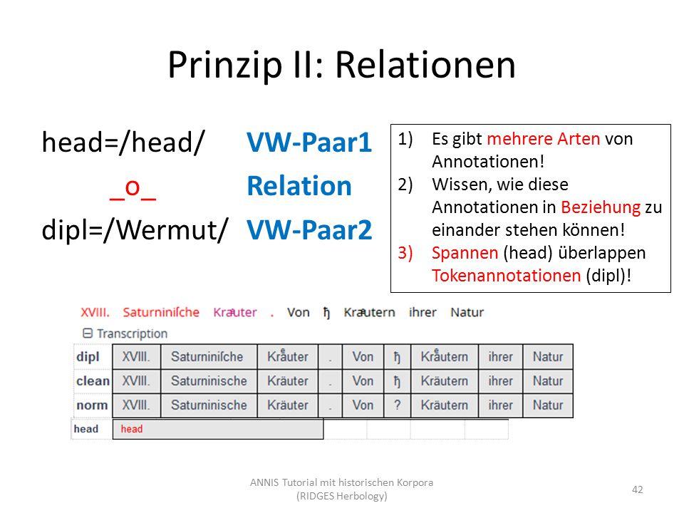 Prinzip II: Relationen head=/head/ VW-Paar1 _o_Relation dipl=/Wermut/VW-Paar2 42 1)Es gibt mehrere Arten von Annotationen! 2)Wissen, wie diese Annotat