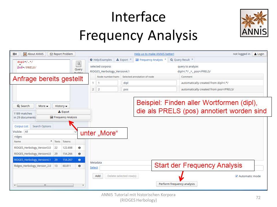 """Interface Frequency Analysis 72 unter """"More"""" Anfrage bereits gestellt Start der Frequency Analysis Beispiel: Finden aller Wortformen (dipl), die als P"""