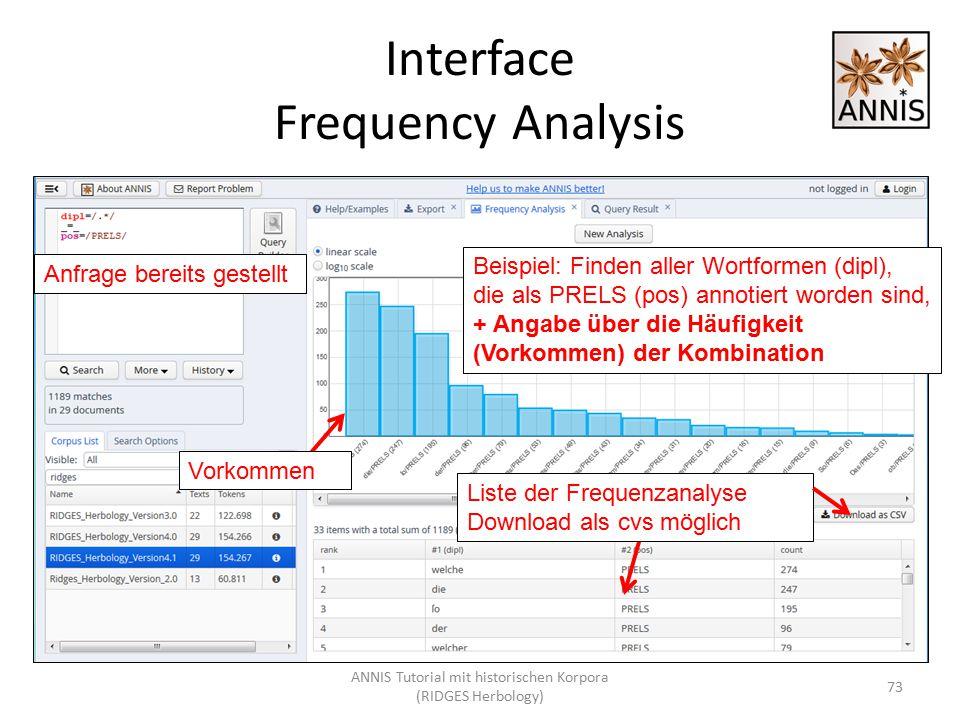 Interface Frequency Analysis 73 Vorkommen Anfrage bereits gestellt Liste der Frequenzanalyse Download als cvs möglich Beispiel: Finden aller Wortforme