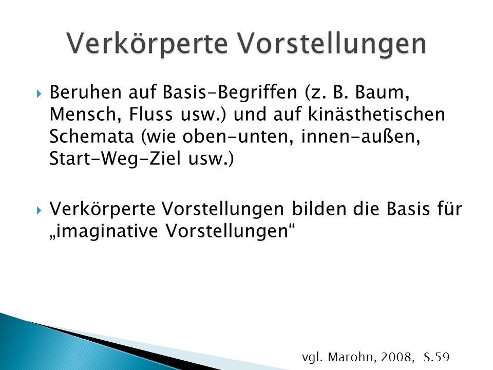  Beruhen auf Basis-Begriffen (z. B. Baum, Mensch, Fluss usw.) und auf kinästhetischen Schemata (wie oben-unten, innen-außen, Start-Weg-Ziel usw.)  V
