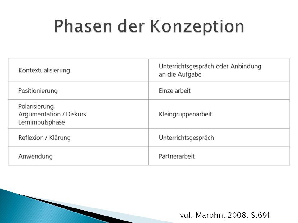 vgl. Marohn, 2008, S.69f