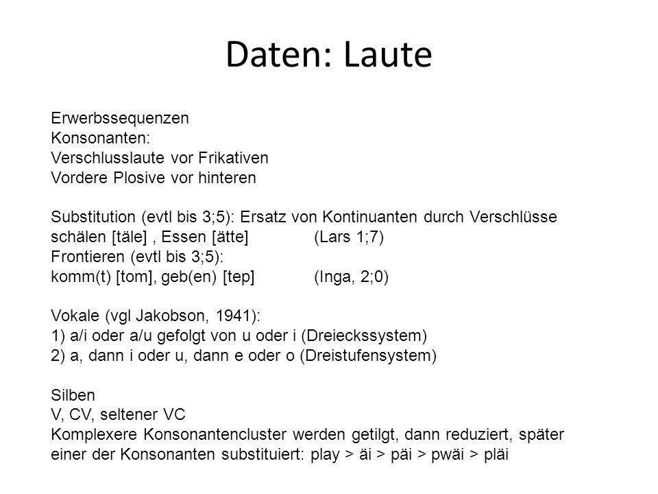 Daten: Laute Erwerbssequenzen Konsonanten: Verschlusslaute vor Frikativen Vordere Plosive vor hinteren Substitution (evtl bis 3;5): Ersatz von Kontinu