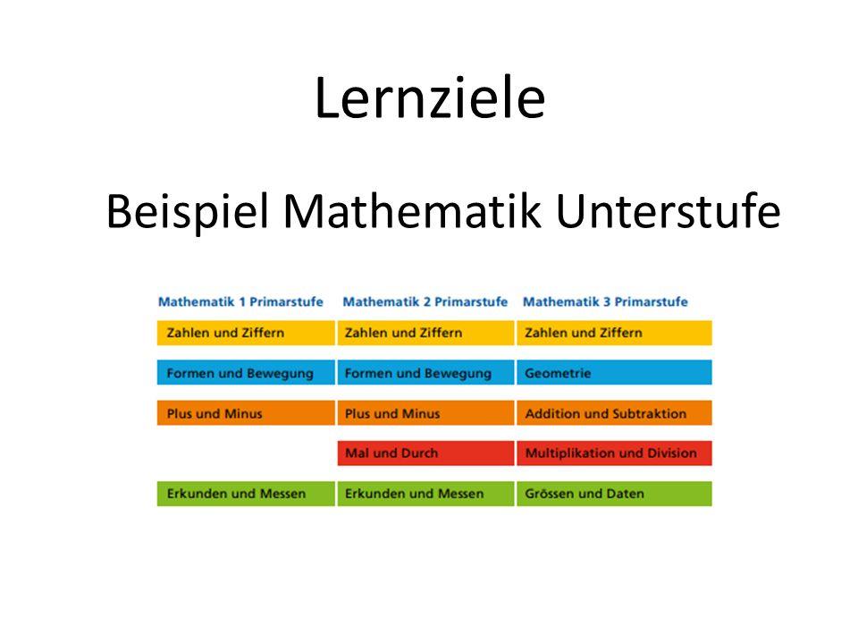 Lernziele Beispiel Mathematik Unterstufe