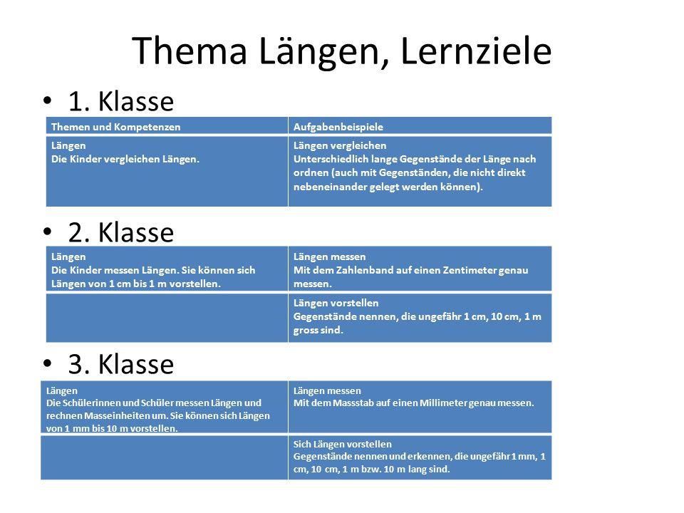 Thema Längen, Lernziele 1. Klasse 2. Klasse 3. Klasse Themen und KompetenzenAufgabenbeispiele Längen Die Kinder vergleichen Längen. Längen vergleichen
