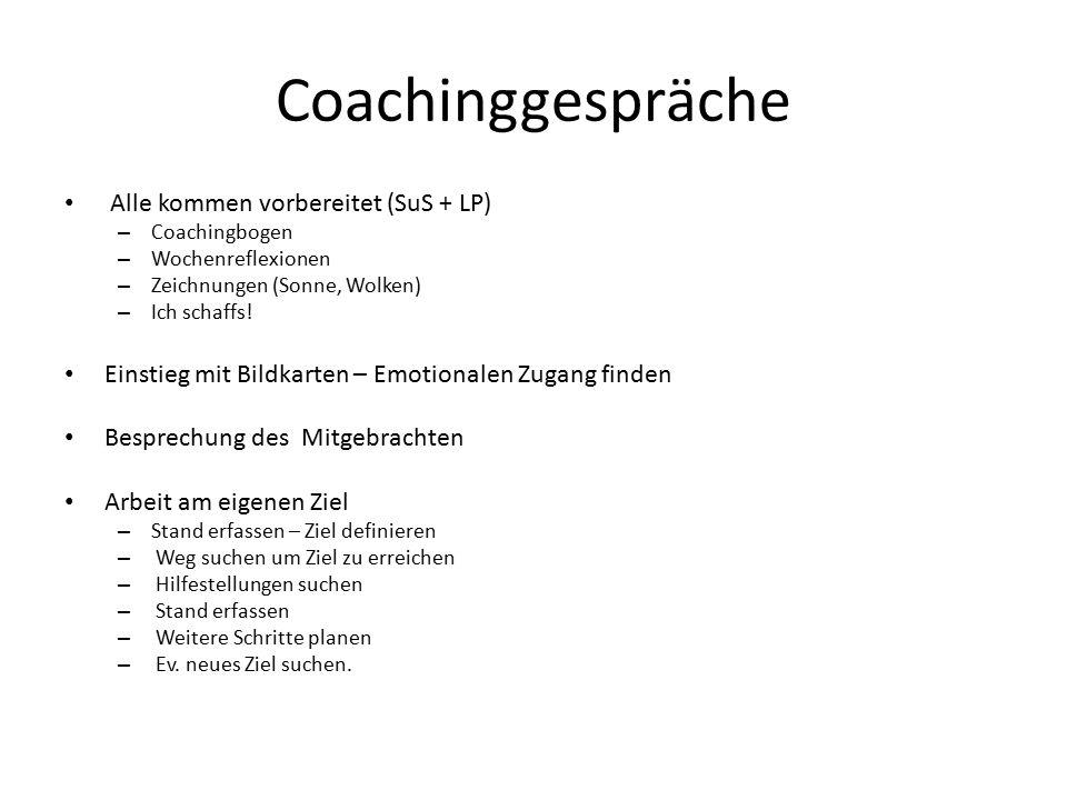 Coachinggespräche Alle kommen vorbereitet (SuS + LP) – Coachingbogen – Wochenreflexionen – Zeichnungen (Sonne, Wolken) – Ich schaffs.