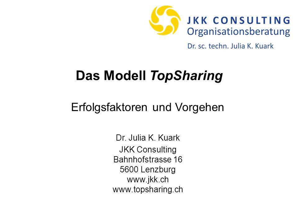 Das Modell TopSharing Erfolgsfaktoren und Vorgehen Dr. Julia K. Kuark JKK Consulting Bahnhofstrasse 16 5600 Lenzburg www.jkk.ch www.topsharing.ch
