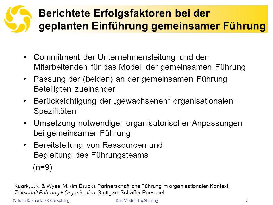 Berichtete Erfolgsfaktoren bei der geplanten Einführung gemeinsamer Führung Commitment der Unternehmensleitung und der Mitarbeitenden für das Modell d
