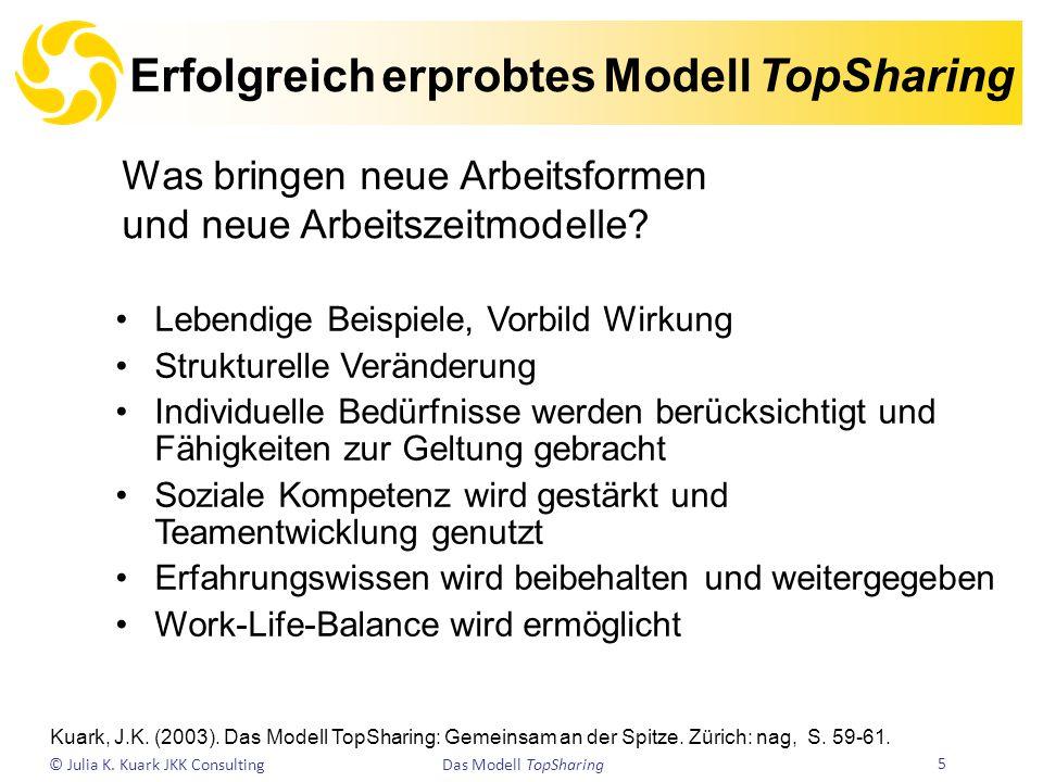 © Julia K. Kuark JKK Consulting 5 Das Modell TopSharing Erfolgreich erprobtes Modell TopSharing Was bringen neue Arbeitsformen und neue Arbeitszeitmod