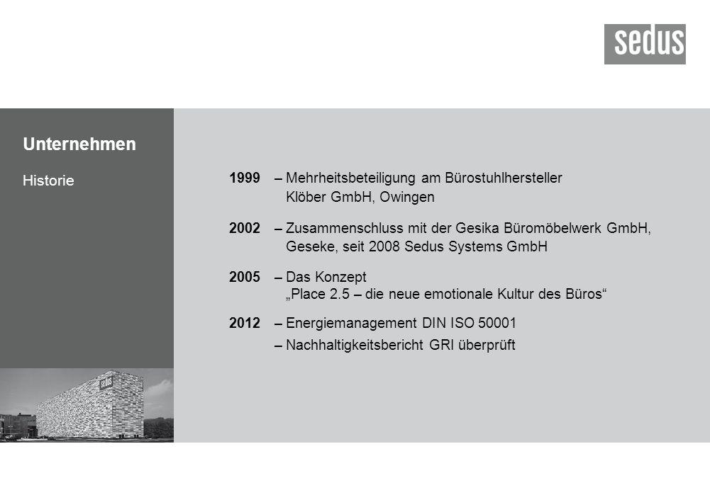 Unternehmen Historie 1999–Mehrheitsbeteiligung am Bürostuhlhersteller Klöber GmbH, Owingen 2002–Zusammenschluss mit der Gesika Büromöbelwerk GmbH, Ges
