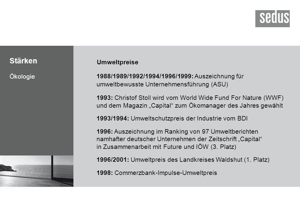 Stärken Ökologie Umweltpreise 1988/1989/1992/1994/1996/1999: Auszeichnung für umweltbewusste Unternehmensführung (ASU) 1993: Christof Stoll wird vom W