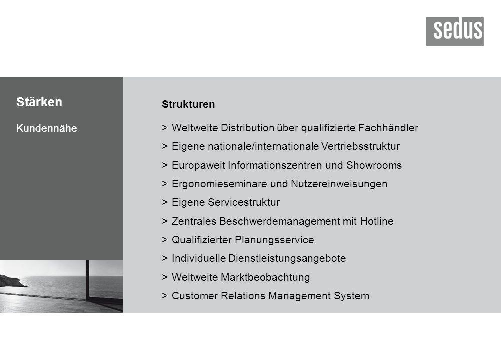 Stärken Kundennähe Strukturen >Weltweite Distribution über qualifizierte Fachhändler >Eigene nationale/internationale Vertriebsstruktur >Europaweit In