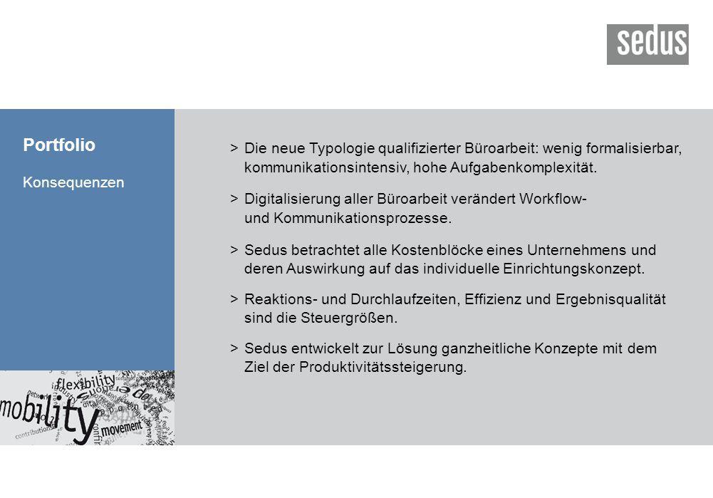 Portfolio Konsequenzen >Die neue Typologie qualifizierter Büroarbeit: wenig formalisierbar, kommunikationsintensiv, hohe Aufgabenkomplexität. >Digital