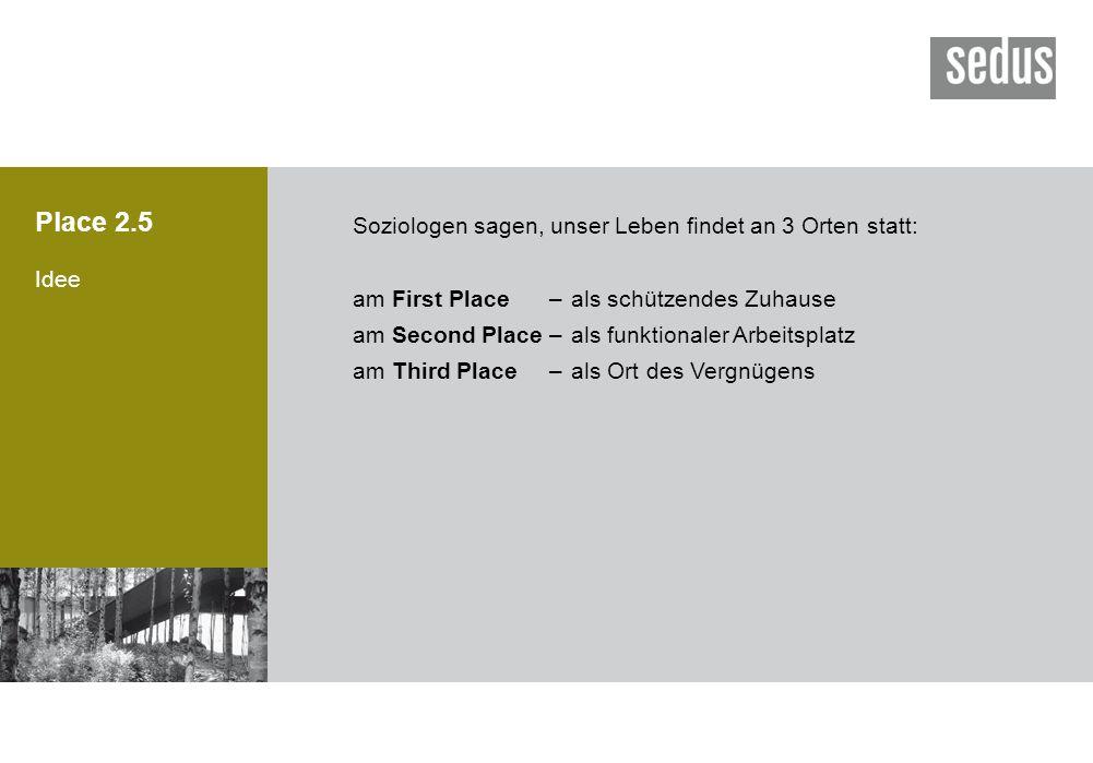 Place 2.5 Idee Soziologen sagen, unser Leben findet an 3 Orten statt: am First Place–als schützendes Zuhause am Second Place–als funktionaler Arbeitsp