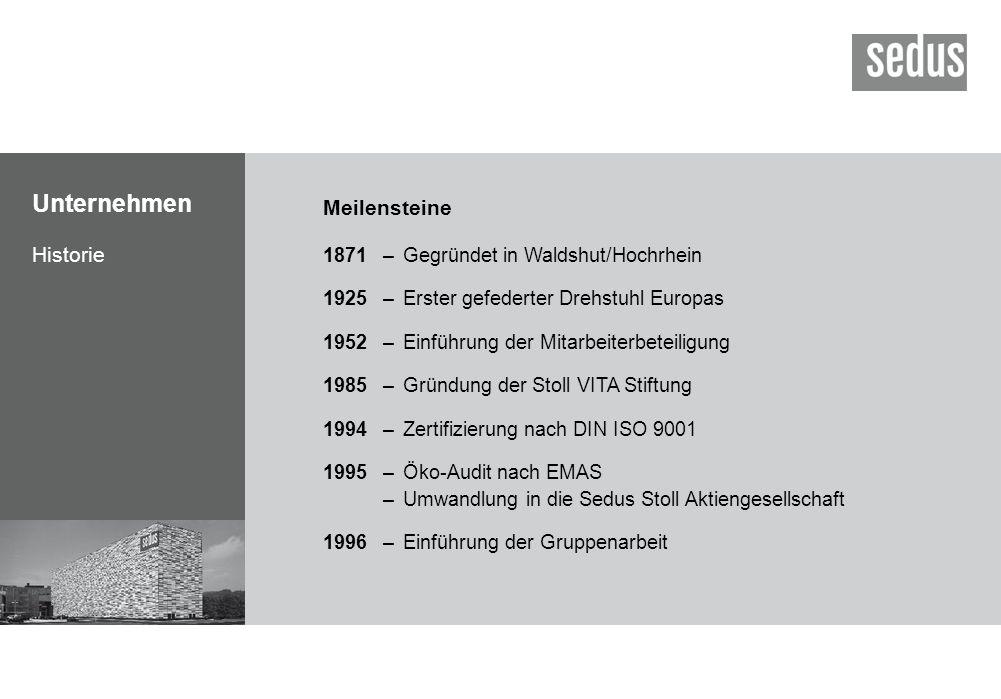Unternehmen Historie Meilensteine 1871–Gegründet in Waldshut/Hochrhein 1925–Erster gefederter Drehstuhl Europas 1952–Einführung der Mitarbeiterbeteili