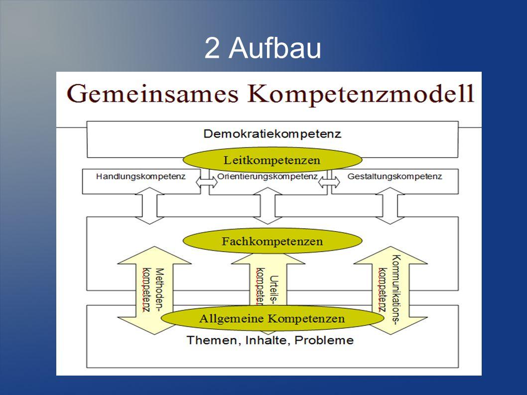 2 Aufbau: Kommunikationskompetenzen