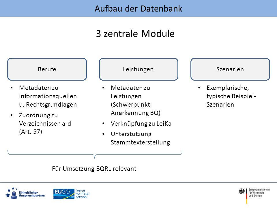 Aufbau der Datenbank BerufeLeistungenSzenarien 3 zentrale Module Metadaten zu Informationsquellen u. Rechtsgrundlagen Zuordnung zu Verzeichnissen a-d