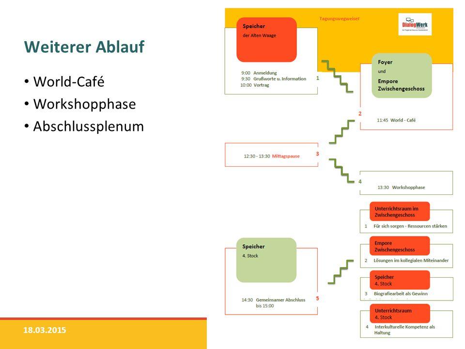 World-Café Miteinander ins Gespräch kommen In kleinen Gruppen (ca.