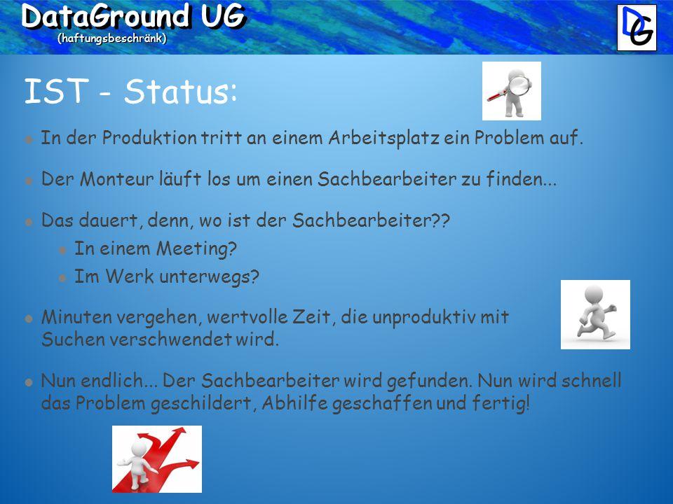 DataGround UG (haftungsbeschränk) IST - Status: In der Produktion tritt an einem Arbeitsplatz ein Problem auf.