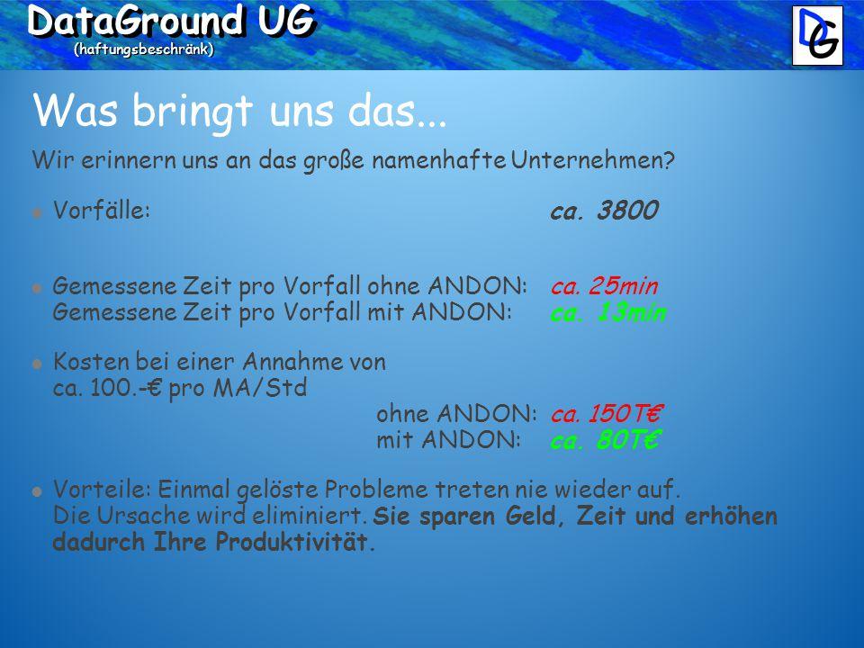 DataGround UG (haftungsbeschränk) Was bringt uns das...