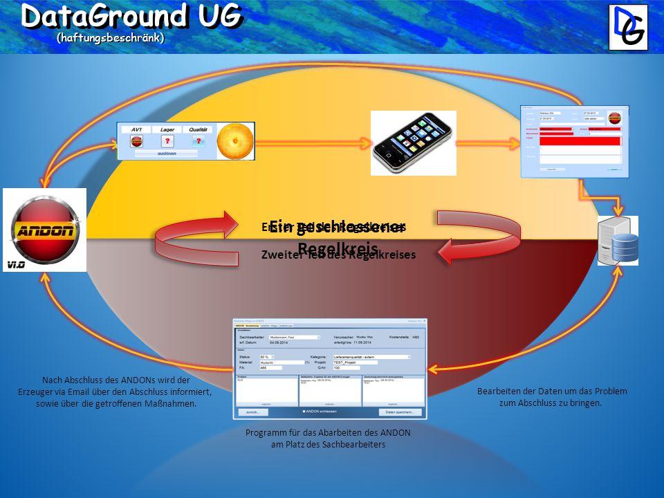 DataGround UG (haftungsbeschränk) Bearbeiten der Daten um das Problem zum Abschluss zu bringen.